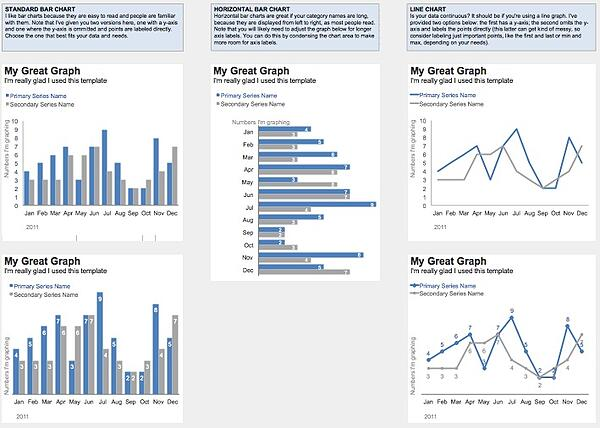 data-visualization-template
