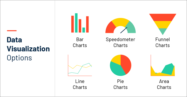 data visualization options