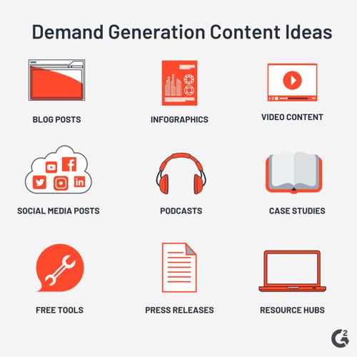 demand generation content ideas