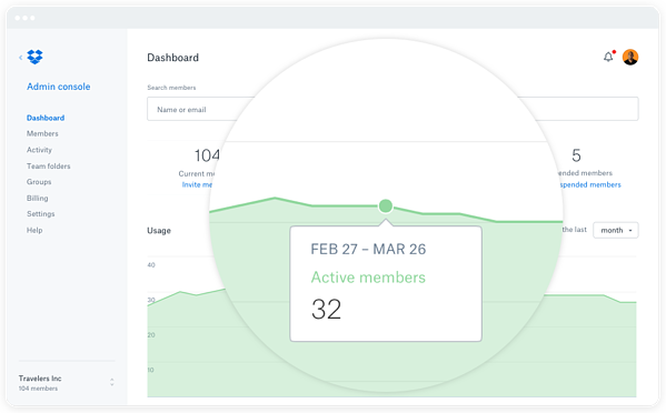 Dropbox Business dashboard