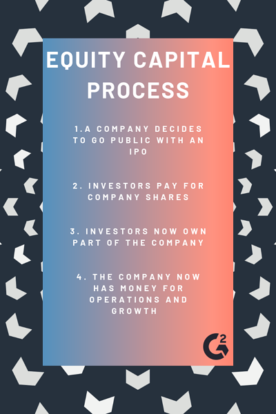 Equity capital process