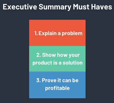 executive summary checklist