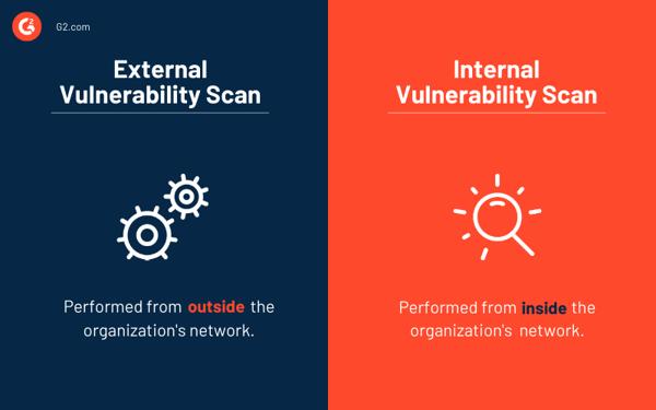 external vs internal vulnerability scan