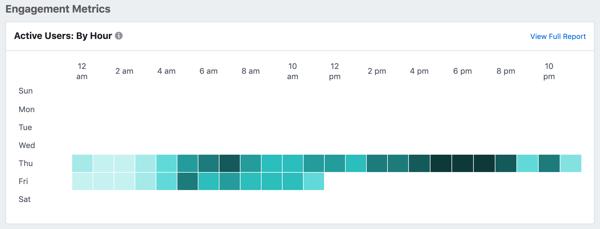 facebook analytics engagement metrics