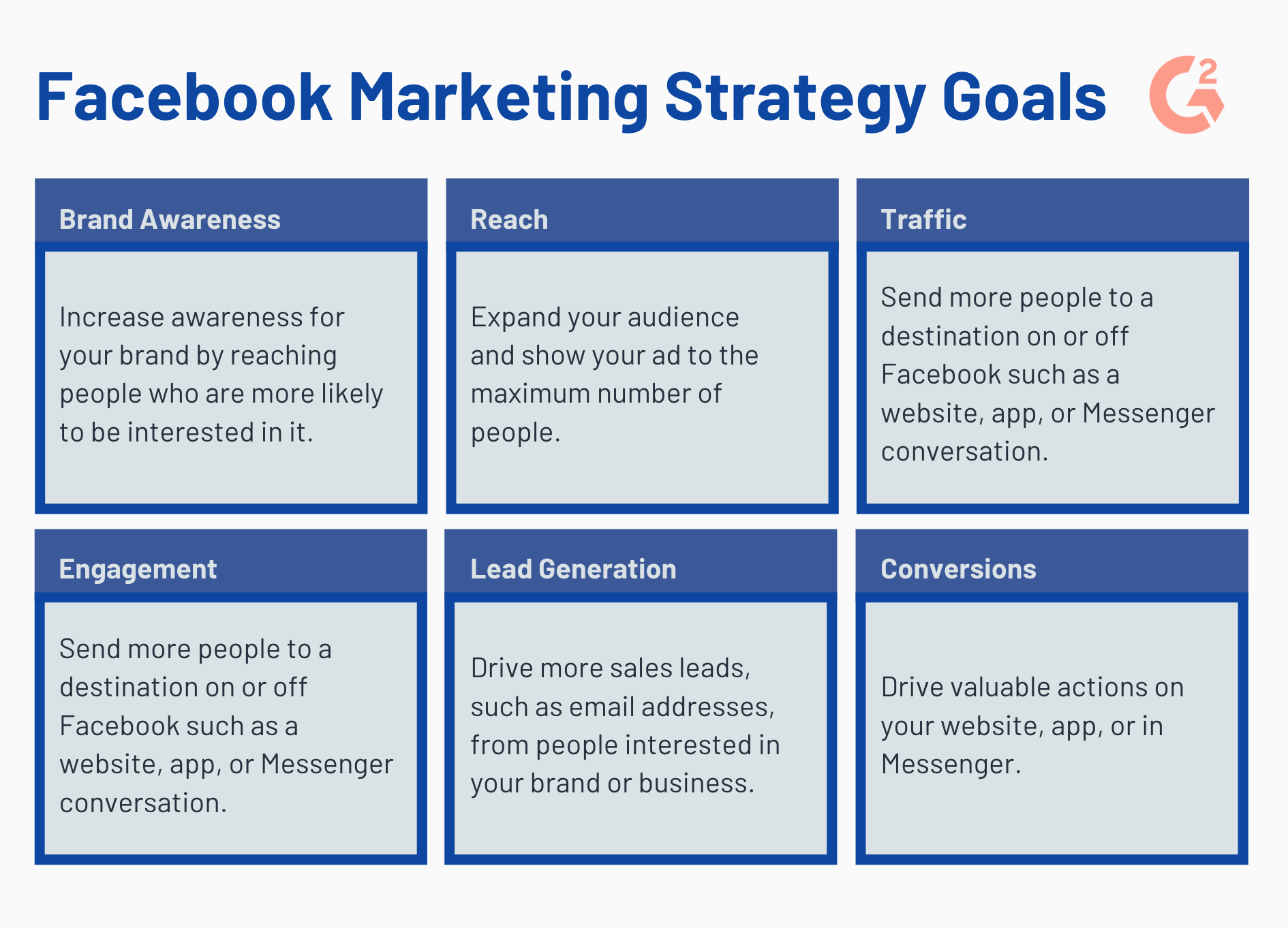 facebook marketing strategy goals