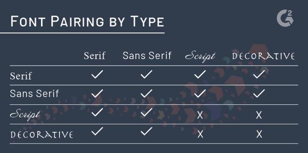 font type pairing