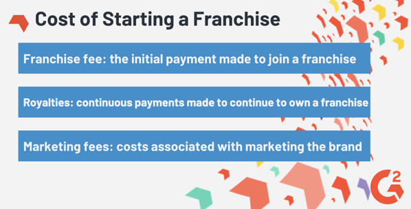 franchising costs