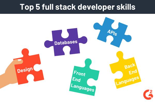 full stack developer skills list