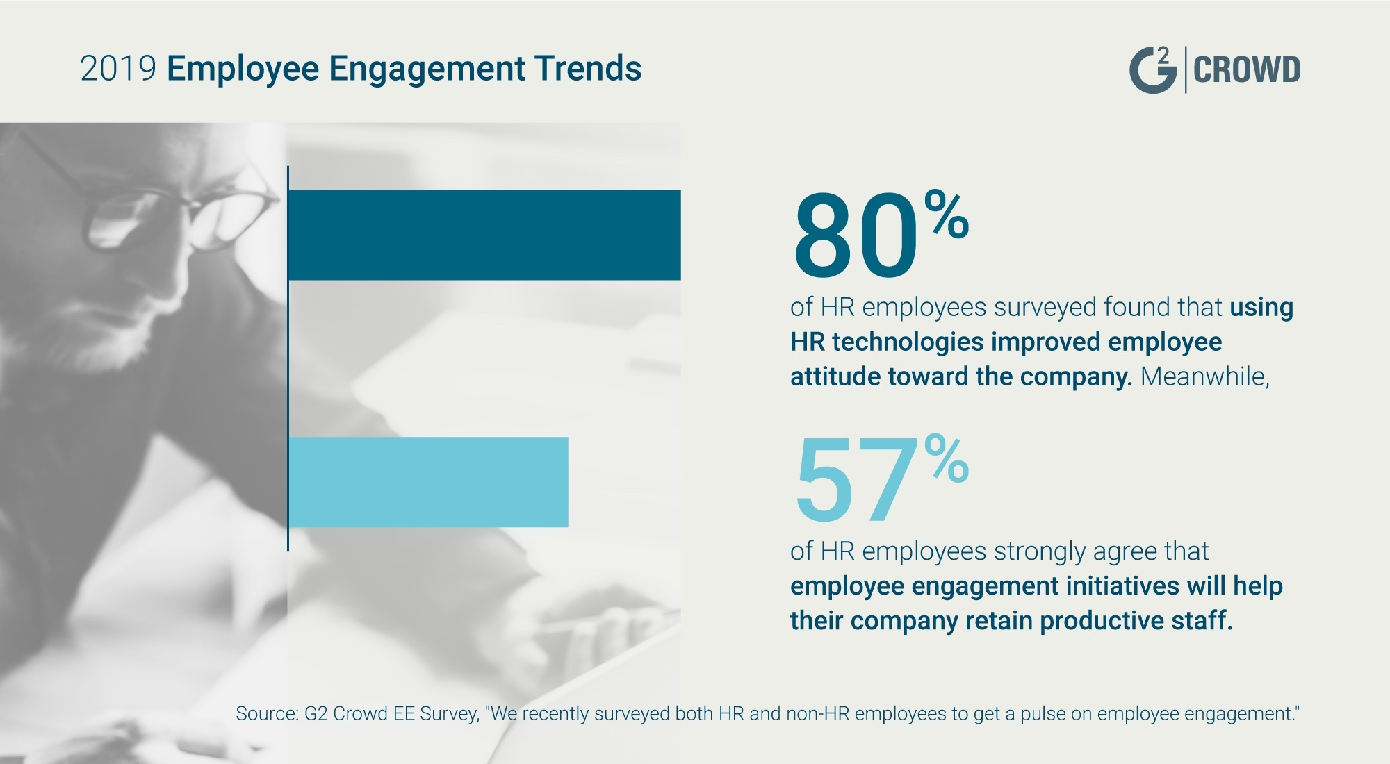how technology is changing work and organizations