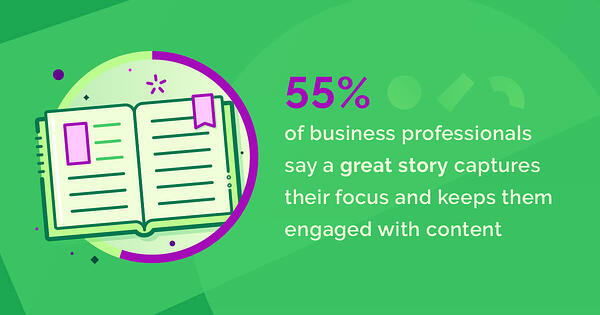 Business professionals say great storytelling captures their focus and keeps them engaged