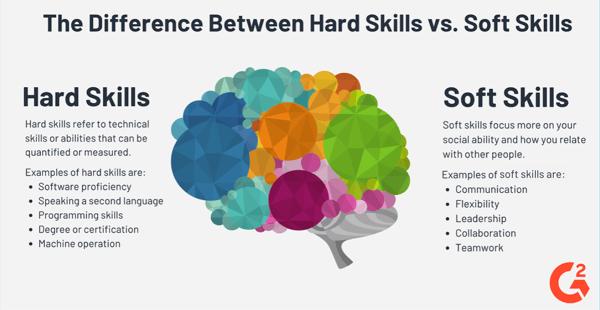 hard vs soft skills