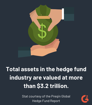 hedge fund statistic