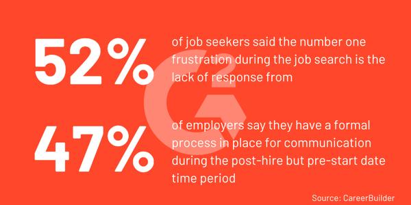 hiring trends statistics