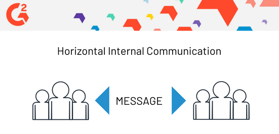horizontal internal communication
