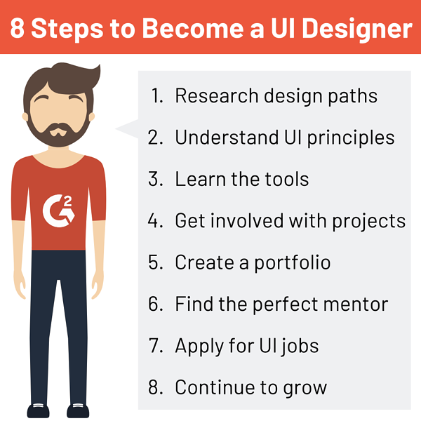 steps to become a UI designer