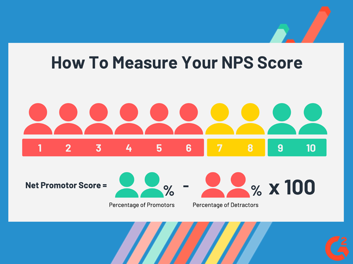 how to measure your net promoter score
