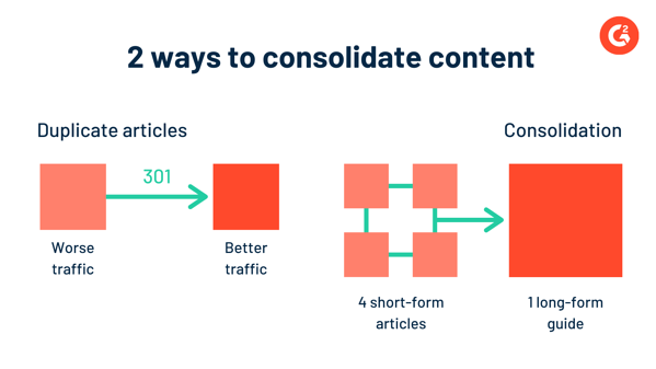 How to redirect content