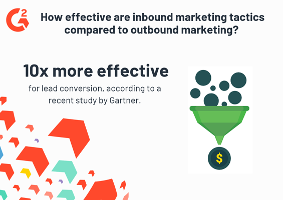 inbound marketing effective