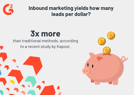 inbound marketing leads