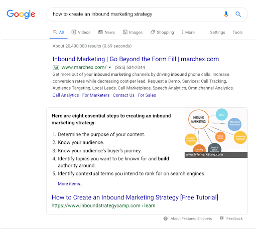 inbound marketing strategy search results