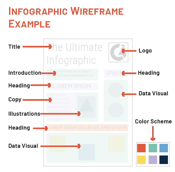 infographic design wireframe