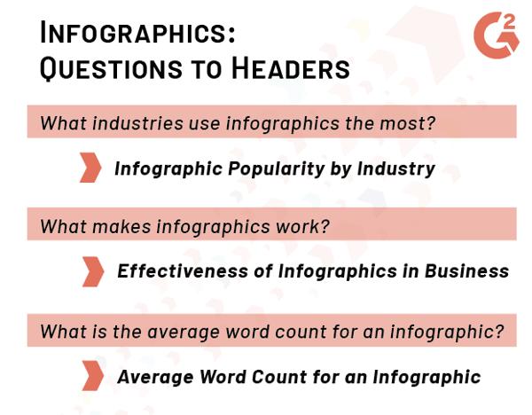 infographic design header ideas