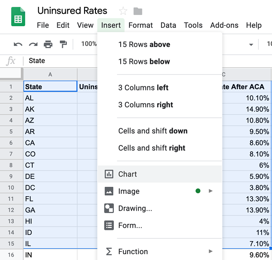 How to Make a Graph in Google Sheets (Step-by-Step Guide)