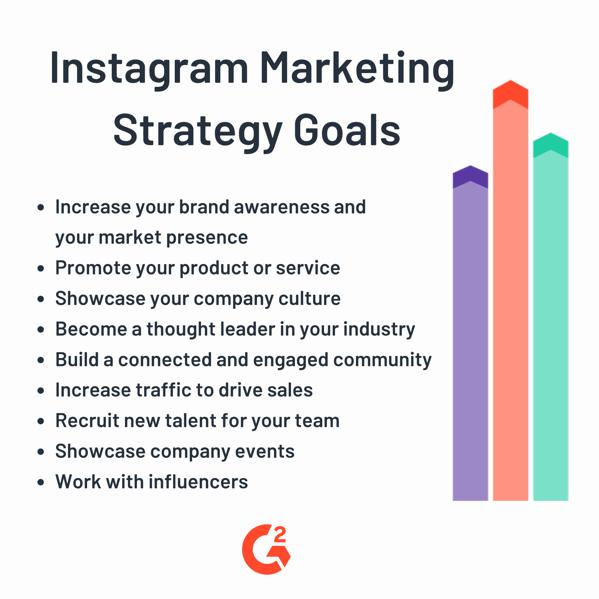 instagram marketing strategy goals