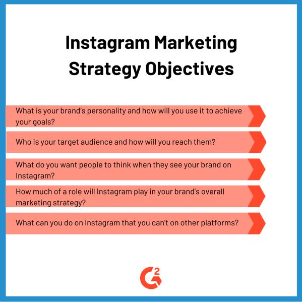 instagram marketing strategy objectives