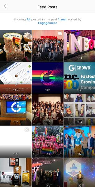 instagram posts sorted by engagement