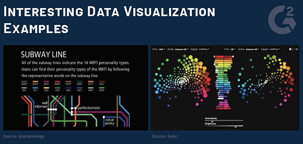 interesting data visualization examples