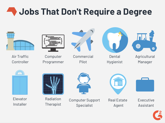jobs that dont require a degree-1
