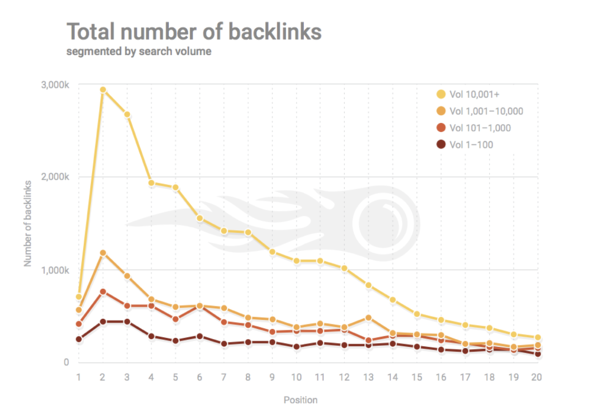 get-backlinks-for-on-page-seo