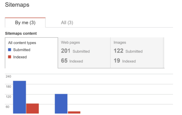 google-search-console-sitemaps