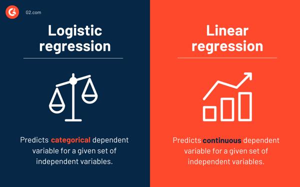 linear regression vs. logistic regression