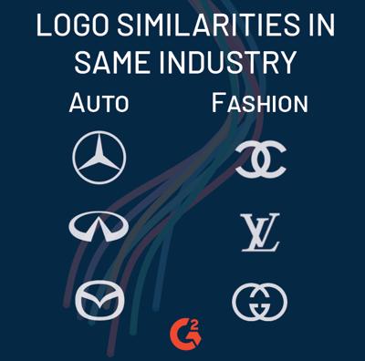 logo similarities