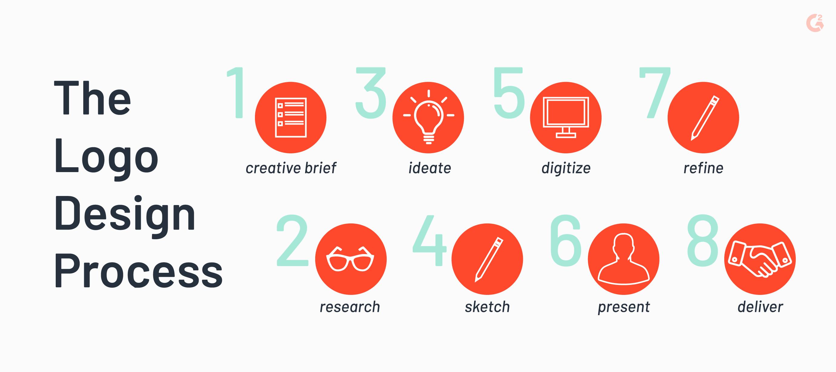 logo-design-process-1