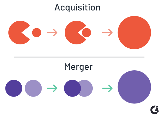 difference between merger and acquisition
