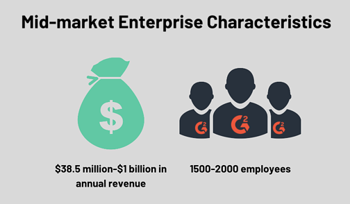 mid market enterprise