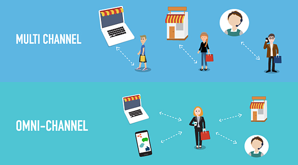 multichannel versus omnichannel