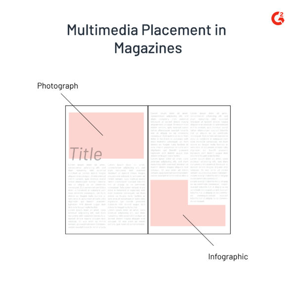 multimedia in magazine layout
