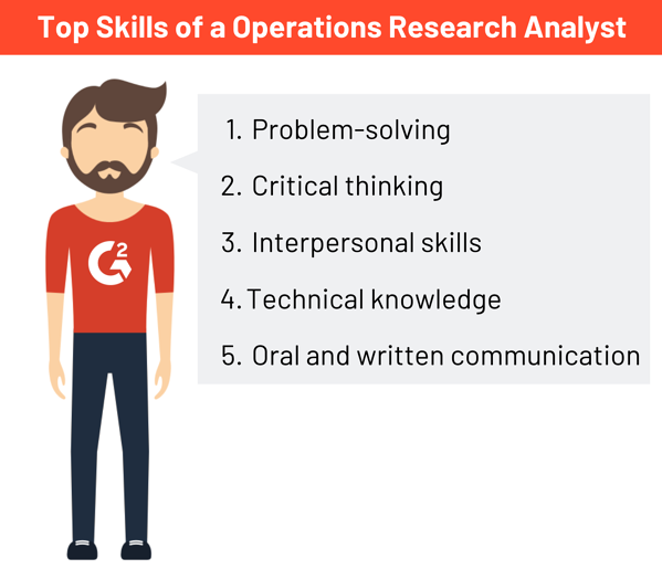 top skills of a operations research analyst