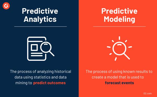 Predictive analytics vs predictive modeling