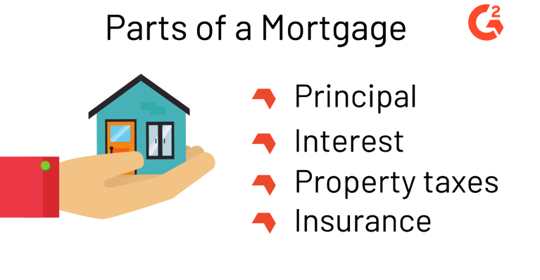 four parts of a mortgage payment
