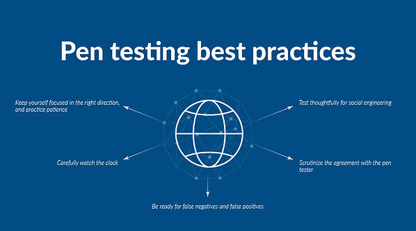 penetration testing best practices (1)