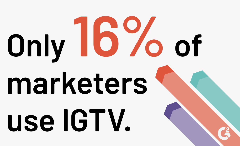 percentage of marketers using IGTV