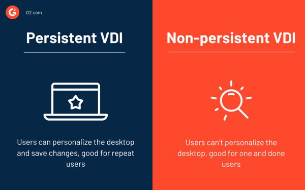 persistent and nonpersistent VDI