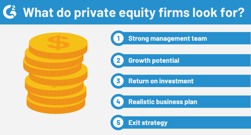 private equity requirements