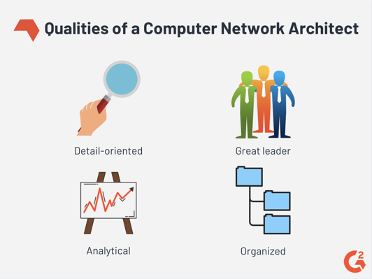 qualities of a computer network architect