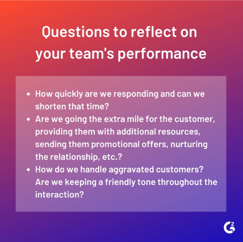 question to reflect on team performance